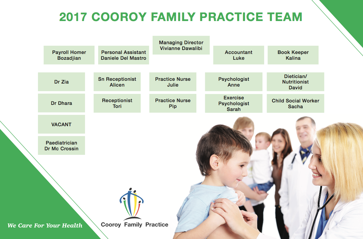 We Are Hiring Cooroy Family Practice